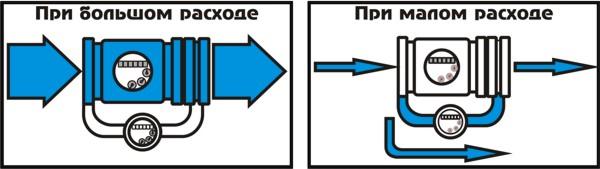 ВСХНК